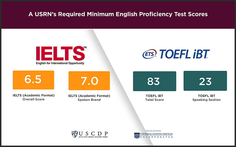 Is It Good to Join IELTS Courses Just To Please Your Teacher?